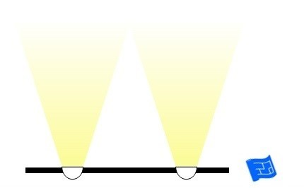 نورپردازی